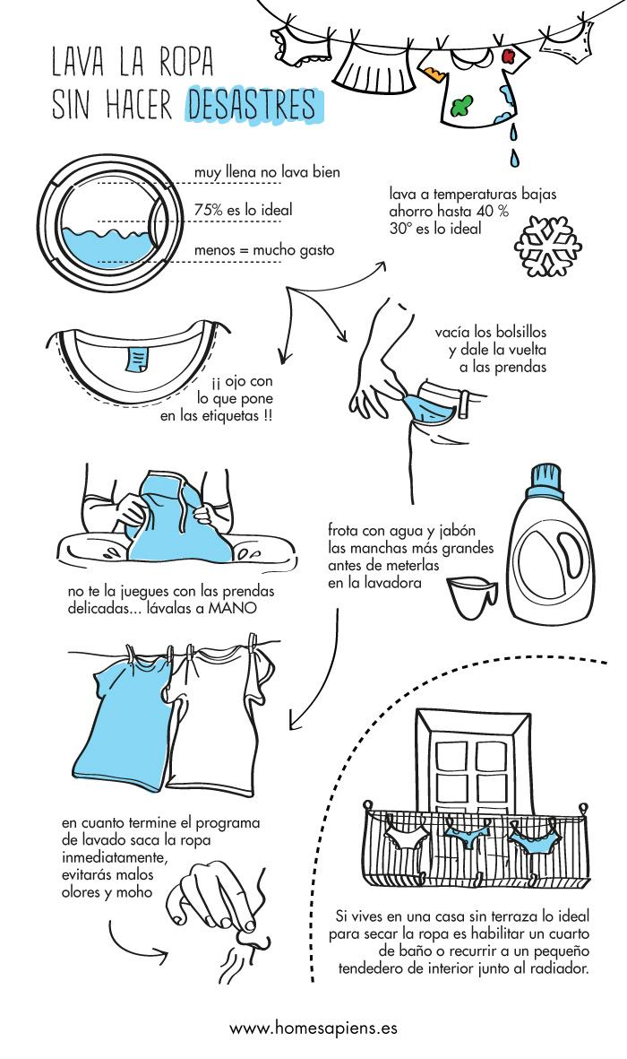 Evita los desastres al lavar la ropa - Lavar alfombra de lana en lavadora ...