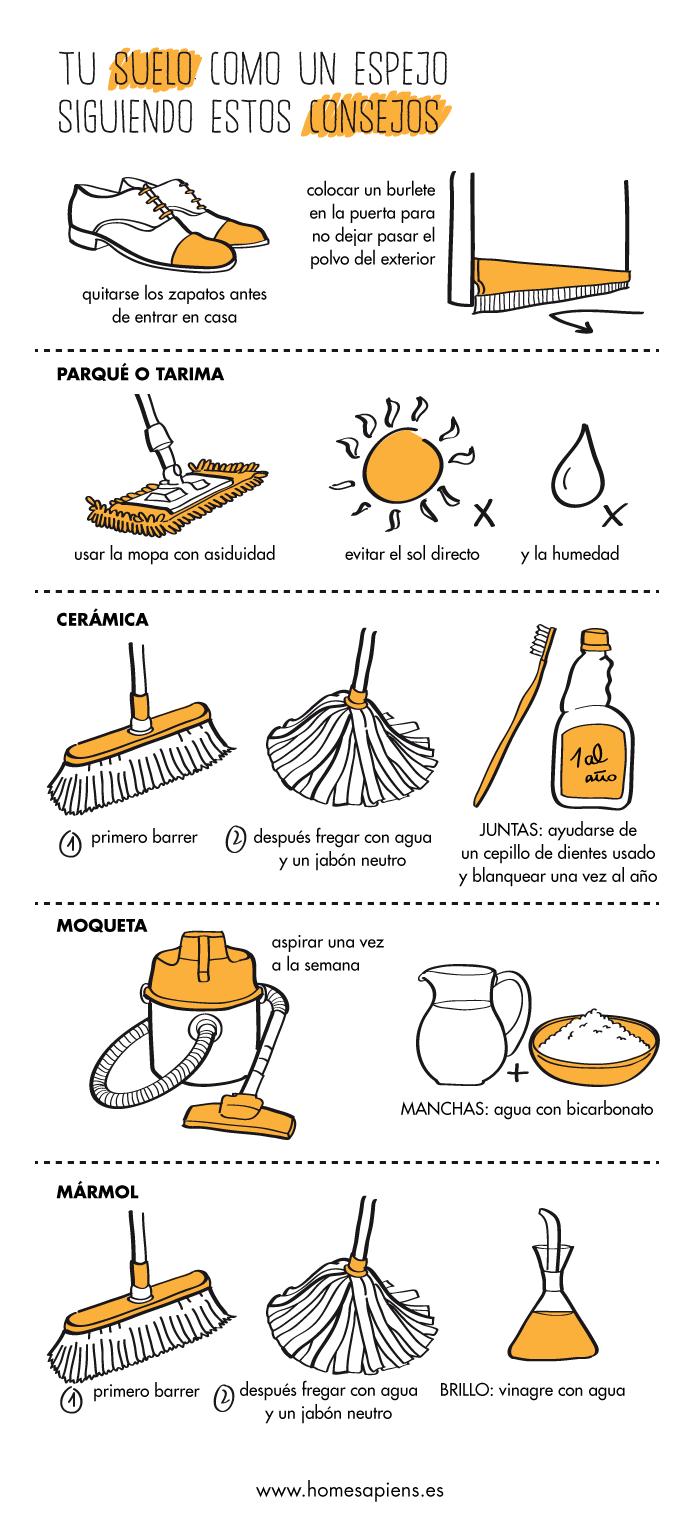 Gu a b sica para limpiar diferentes tipos de suelo - Tipos de suelos para casas ...